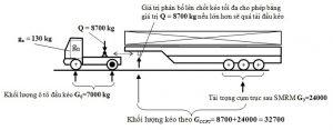 Cách tính tải trọng trục xe