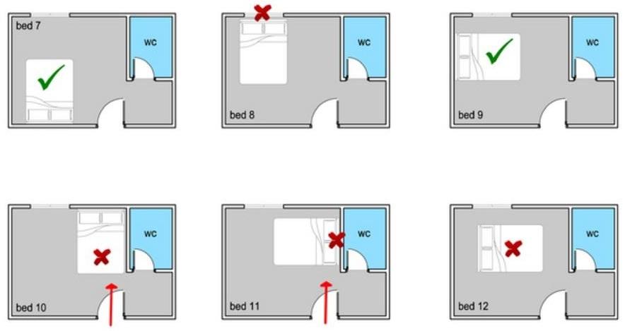 Cách đặt giường trong phòng ngủ