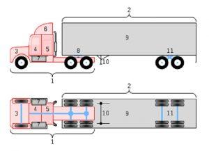 Cấu tạo của một thùng container 40 feet