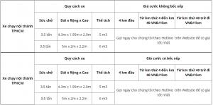 Bảng giá cho thuê xe tải 7 tấn