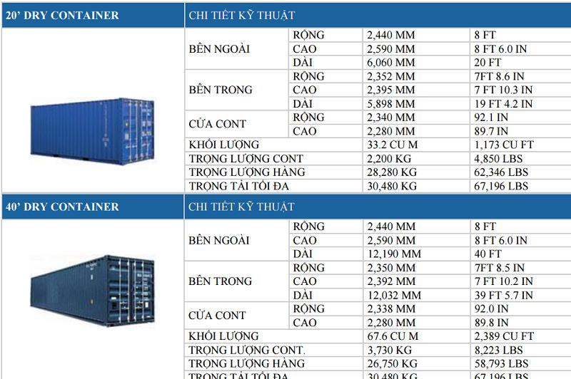 Tiêu chuẩn thùng container