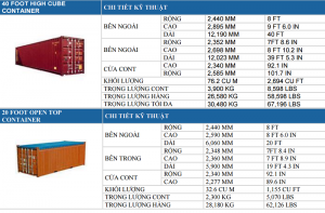Kích thước container
