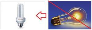 Nên sử dụng đèn compact thay cho đèn sợi đốt